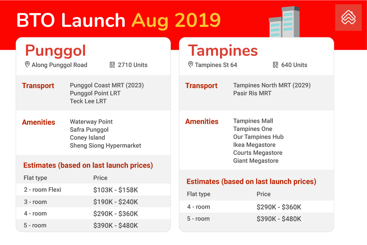 All You Need to Know About HDB's August 2019 BTO Launch at Punggol and Tampines